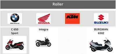Motorradwelt